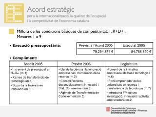 Millora de les condicions bàsiques de competitivitat: 1. R+D+i.  Mesures 1 a 9