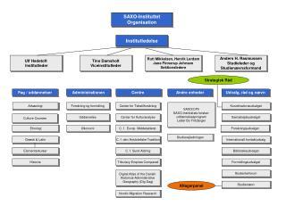 Udvalg, råd og nævn