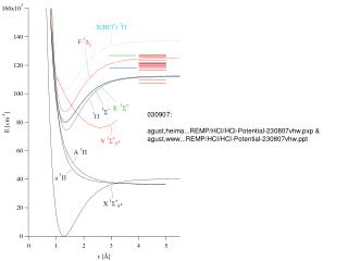 030907: agust,heima...REMP/HCl/HCl-Potential-230807vhw.pxp &