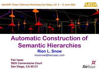 Automatic Construction of Semantic Hierarchies Rion L. Snow rionsnow@fairisaac