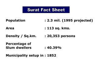 Surat Fact Sheet