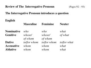 Review of The  Interrogative Pronoun 		 (Pages 92 – 93)