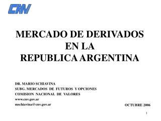 MERCADO DE DERIVADOS EN LA  REPUBLICA ARGENTINA