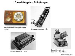 weiterentwickelter Zeigertelegraph (1846)