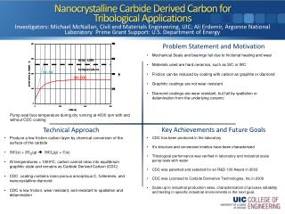 Nanocrystalline  Carbide Derived Carbon for  Tribological  Applications