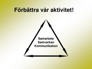Samarbete Samverkan Kommunikation