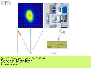 SwissFEL Diagnostics Review, 2013-03-04 Screen Monitor Rasmus Ischebeck