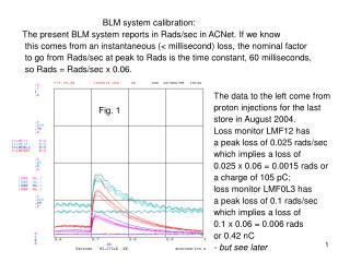 BLM system calibration: