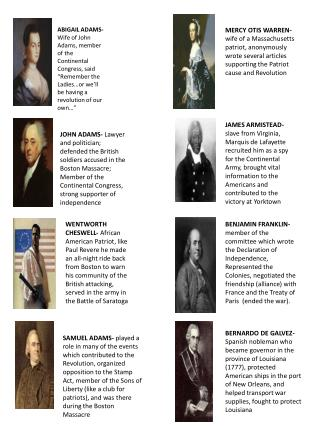 Famous Faces Information for Website