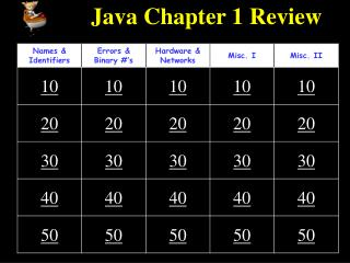 Java Chapter 1 Review
