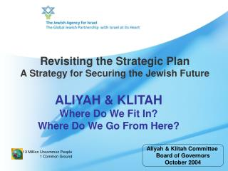 Revisiting the Strategic Plan A Strategy for Securing the Jewish Future