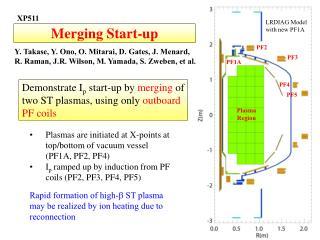 Merging Start-up