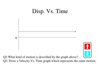 Disp. Vs. Time