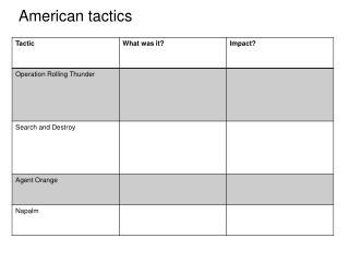 American tactics