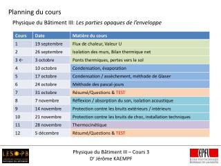 Physique du Bâtiment III – Cours 3 D r  Jérôme KAEMPF