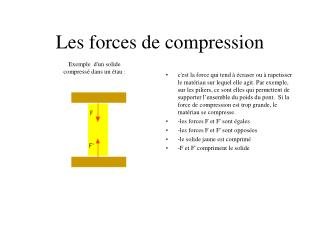 Les forces de compression
