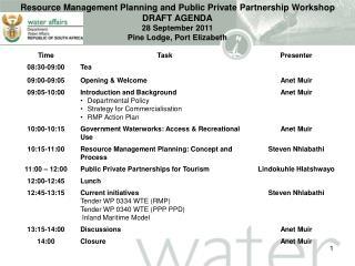 Resource Management Planning and Public Private Partnership Workshop DRAFT AGENDA