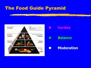 The Food Guide Pyramid