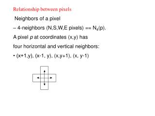 Relationship between pixels Neighbors of a pixel – 4-neighbors (N,S,W,E pixels) == N 4 (p).