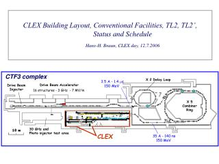 CLEX Building Layout, Conventional Facilities, TL2, TL2',  Status and Schedule
