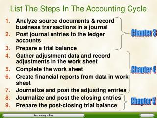 List The Steps In The Accounting Cycle