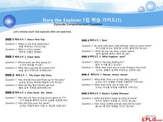 Dora the Explorer 1 집 학습 가이드 (1)