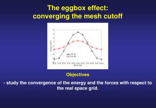 The eggbox effect:                        converging the mesh cutoff