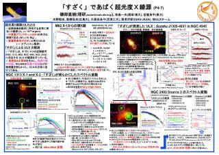 「すざく」が発見した  ULX :  Suzaku  J1305-4931 in NGC 4945