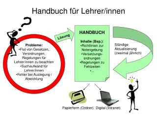 Handbuch für Lehrer/innen