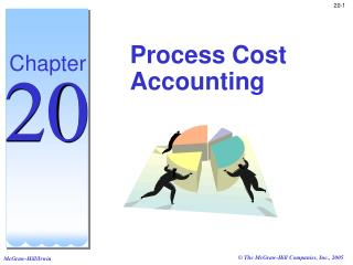 Process Cost Accounting