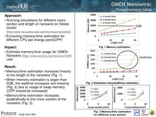 OMEN Nanowire:  Time/memory table