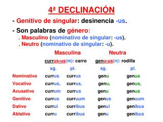 4 ª DECLINACIÓN - Genitivo de singular : desinencia - us . - Son palabras de  género :
