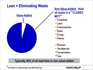Lean = Eliminating Waste