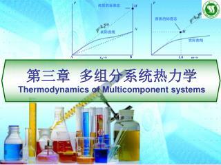 第三章   多组分系统 热力学 Thermodynamics of Multicomponent systems