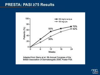 PRESTA: PASI ≥75 Results
