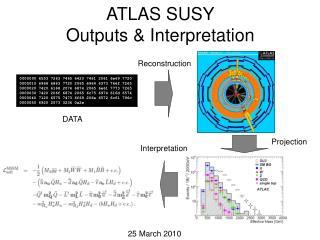 ATLAS SUSY Outputs & Interpretation