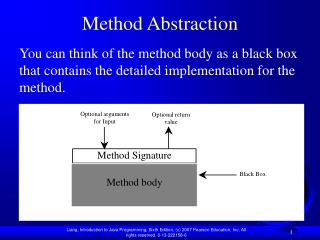 Method Abstraction