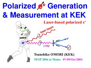 Polarized  e +  Generation  & Measurement at KEK