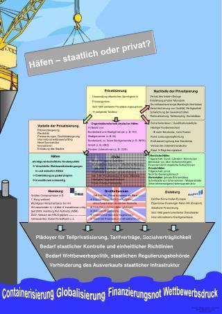 Gro�britannien Seit 1980er: �Privat ist besser als Staat� (M. Thatcher)