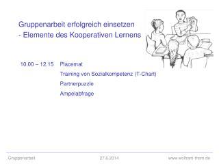 Gruppenarbeit erfolgreich einsetzen - Elemente des Kooperativen Lernens