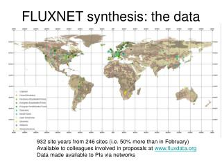 FLUXNET synthesis: the data
