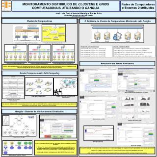 O Ambiente de  Cluster  de Computadores Monitorado pelo Ganglia