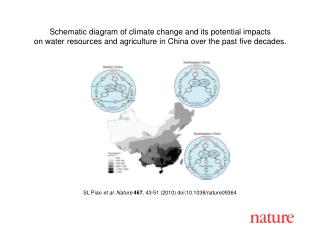 SL Piao  et al. Nature 467 , 43-51 (2010) doi:10.1038/nature09364