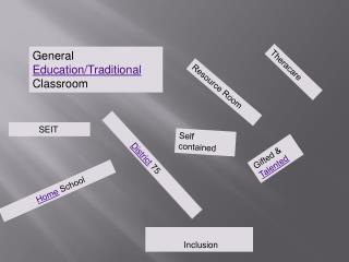 General  Education/Traditional  Classroom