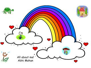 All about me!  Abhi Mohan