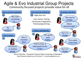Agile &  Evo  Industrial Group Projects