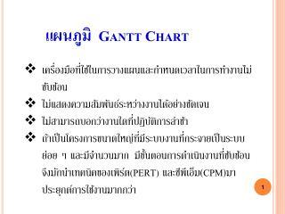 ???????   Gantt Chart