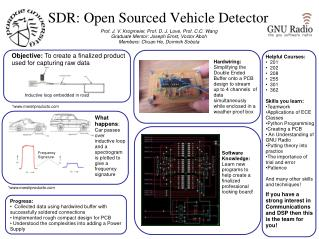 SDR: Open Sourced Vehicle Detector