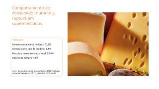 Comportamento do consumidor durante a ruptura em supermercados