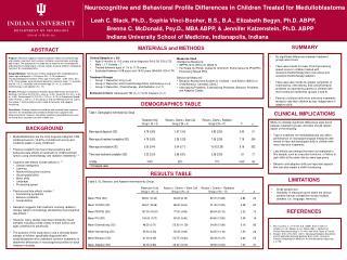 Leah C. Black, Ph.D., Sophia Vinci-Booher, B.S., B.A., Elizabeth Begyn, Ph.D. ABPP,